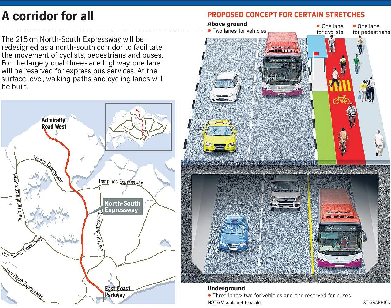 North-South Expressway to have express bus lanes, cycling route; 85 ...
