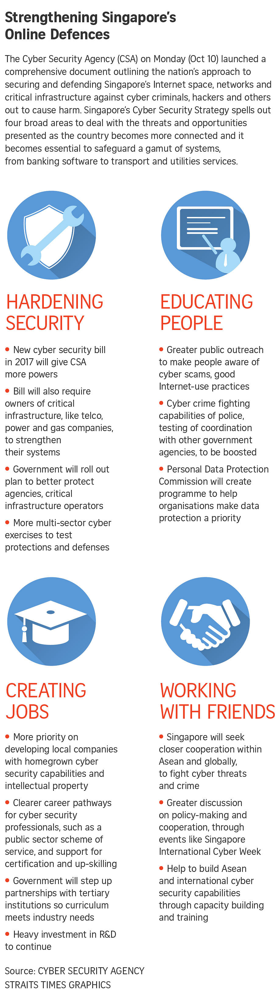 Singapore cyber security strategy launched, half of public