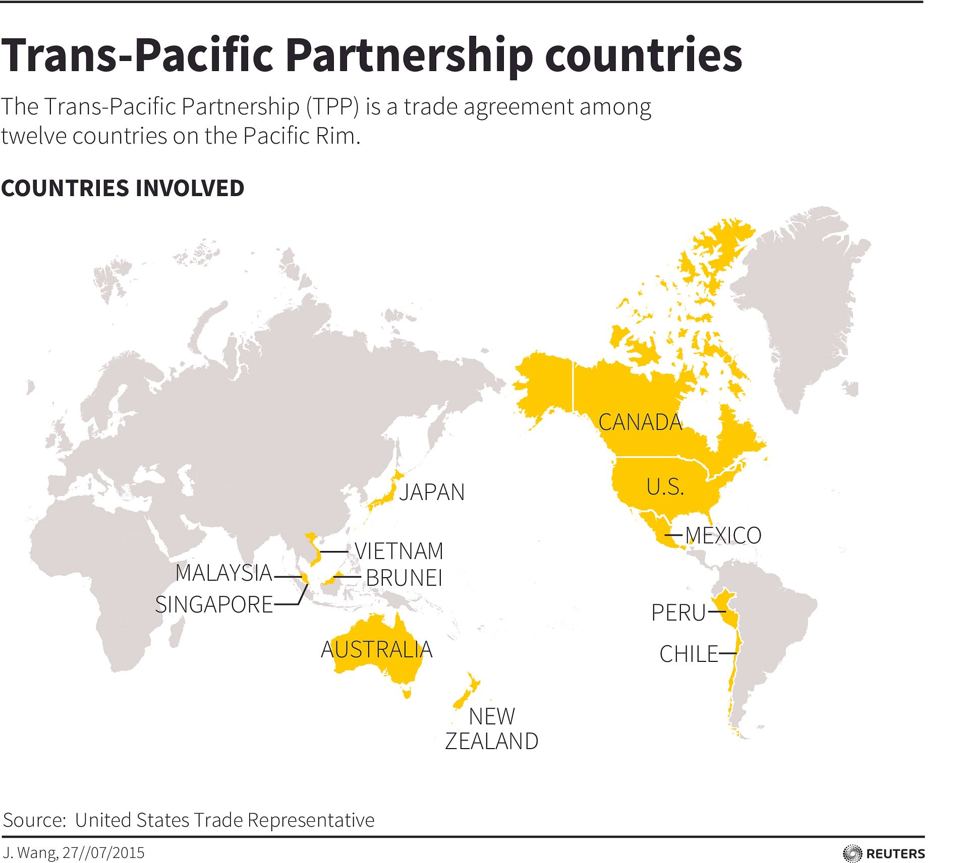 5 Highlights From The Historic Trans Pacific Partnership Tpp Trade