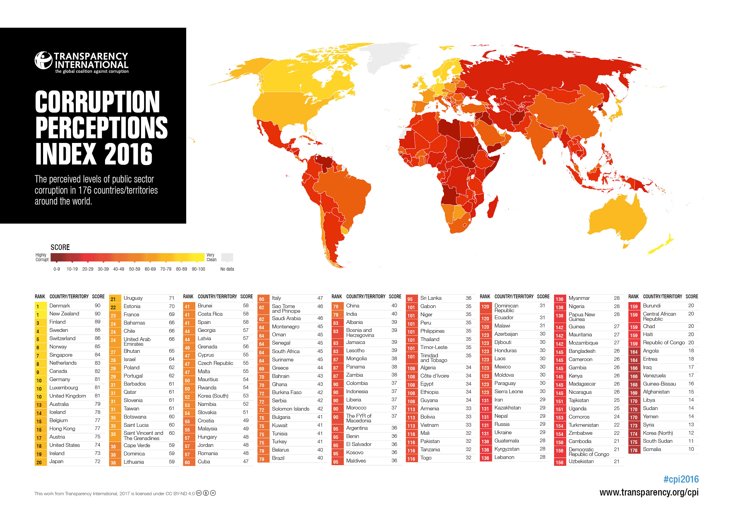 Malaysia drops one spot in latest Corruption Perceptions Index