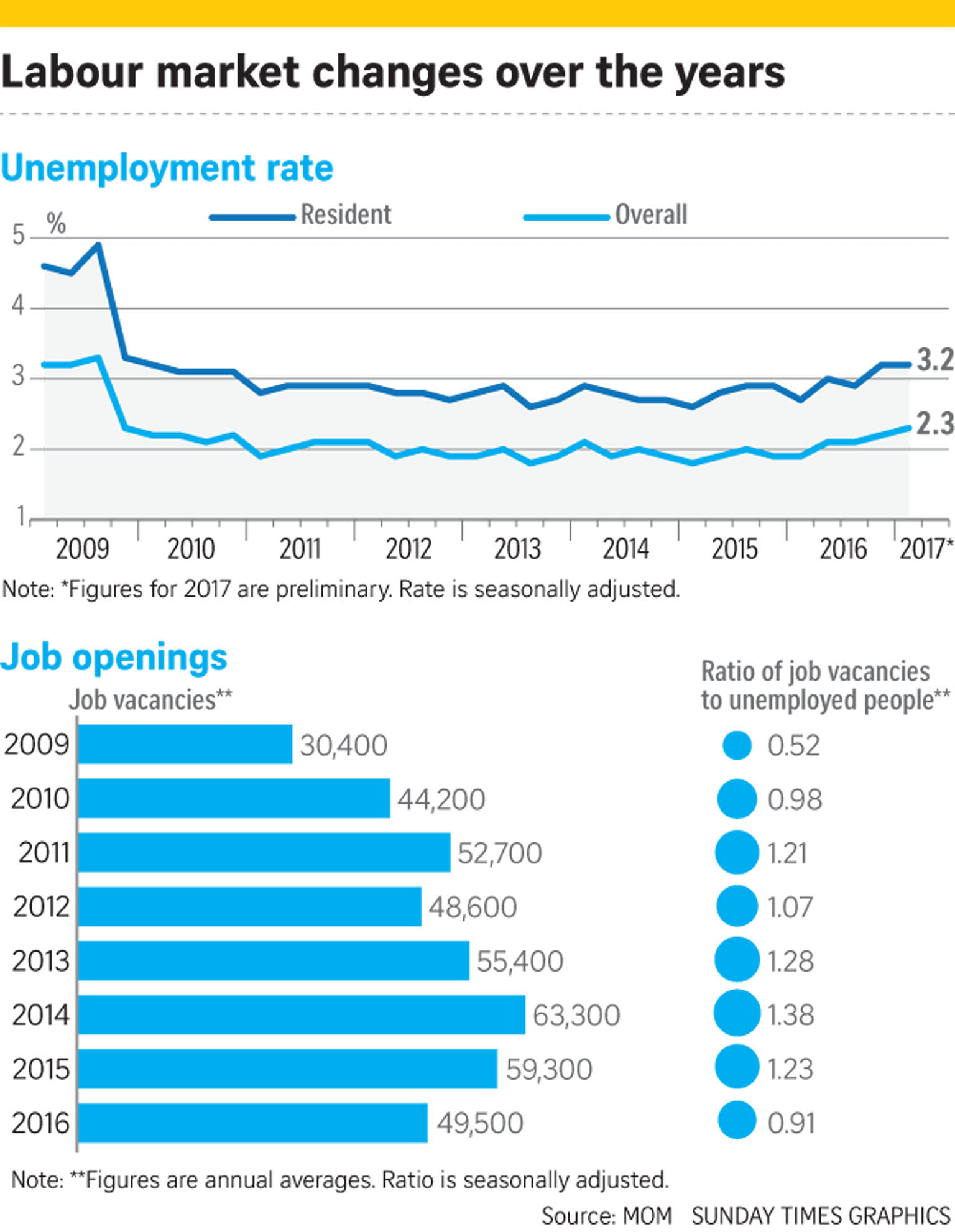 Frictional unemployment is a place where everyone was