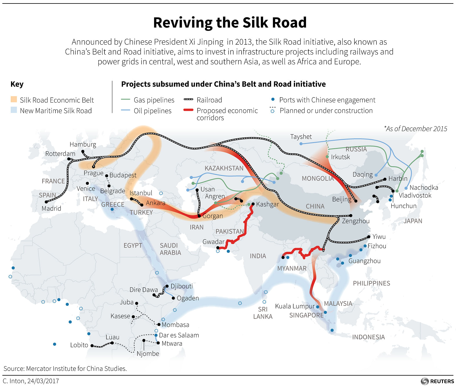 The trains and sea ports of One Belt One Road Chinas new Silk