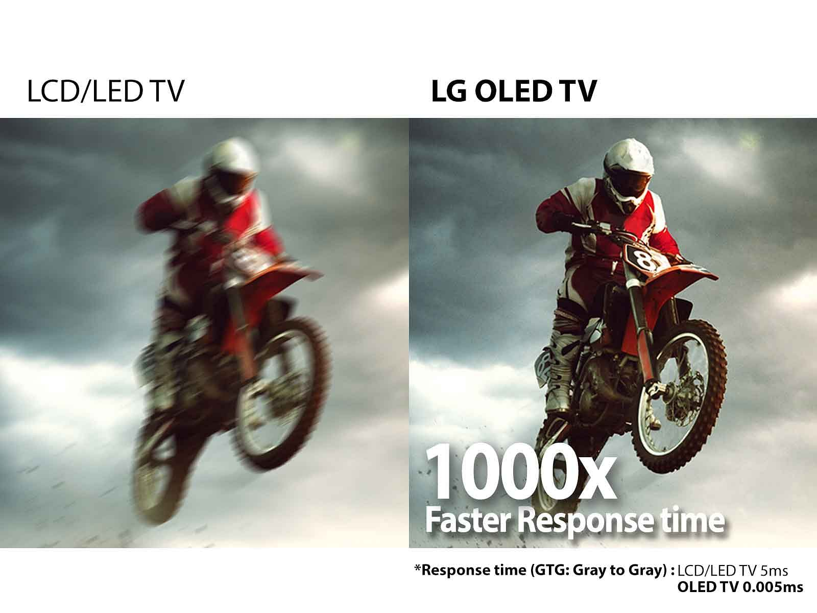 LG OLED TV vs  Conventional TVs: What's the difference? , Tech News
