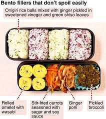 To prevent food contamination, use separators to arrange the side dishes in a bento box to prevent the liquids from mixing.