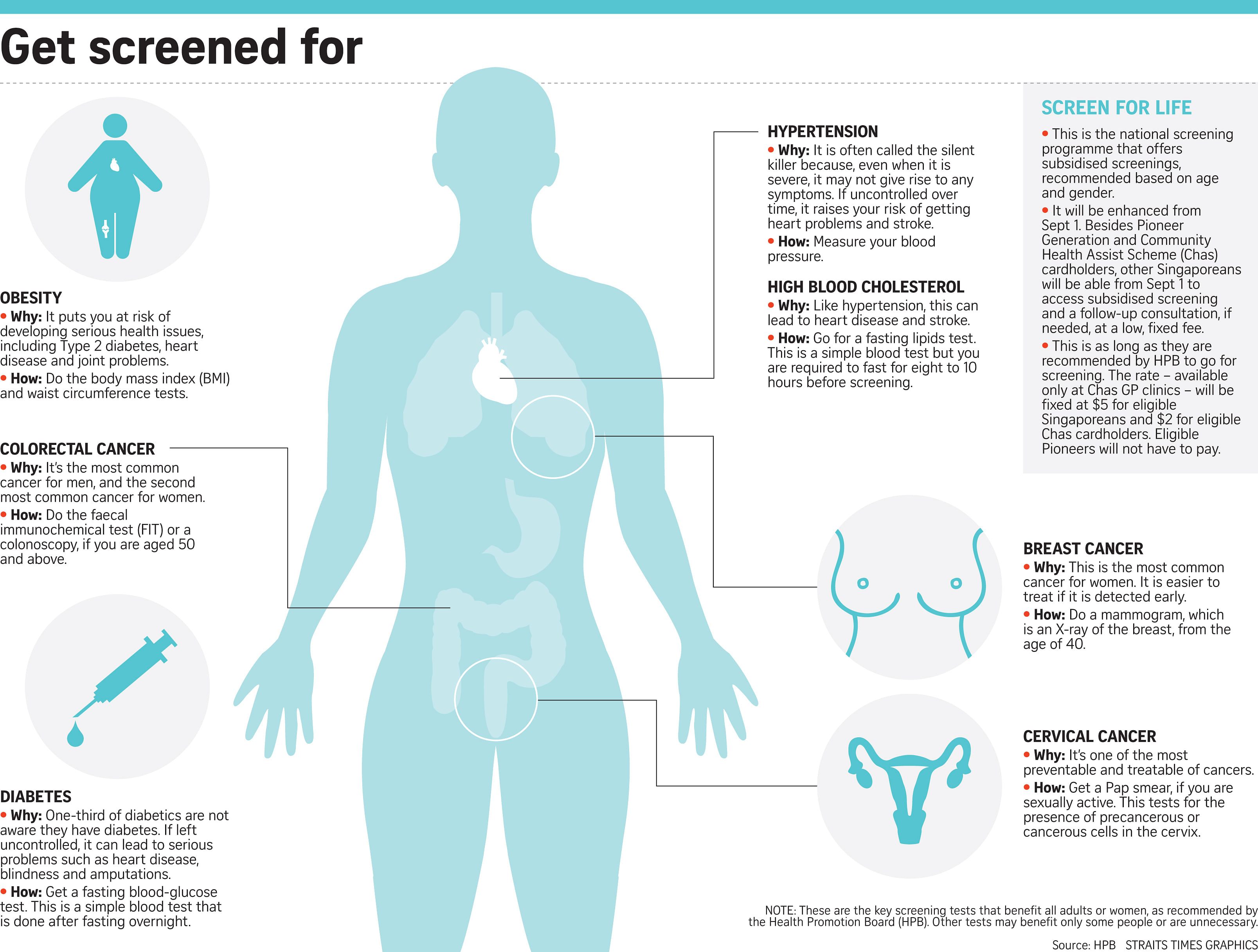 How to Detect Cancer in Your Heart recommendations