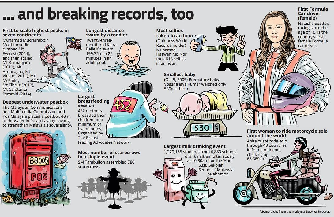 20 Feats Make It Daily To Malaysia S Book Of Records Se Asia News Top Stories The Straits Times