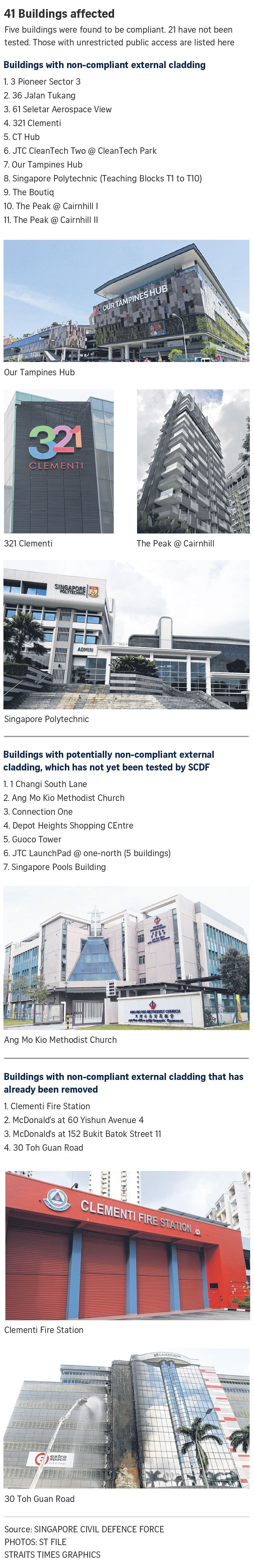 How did cladding woes happen despite layers of checks?, Singapore