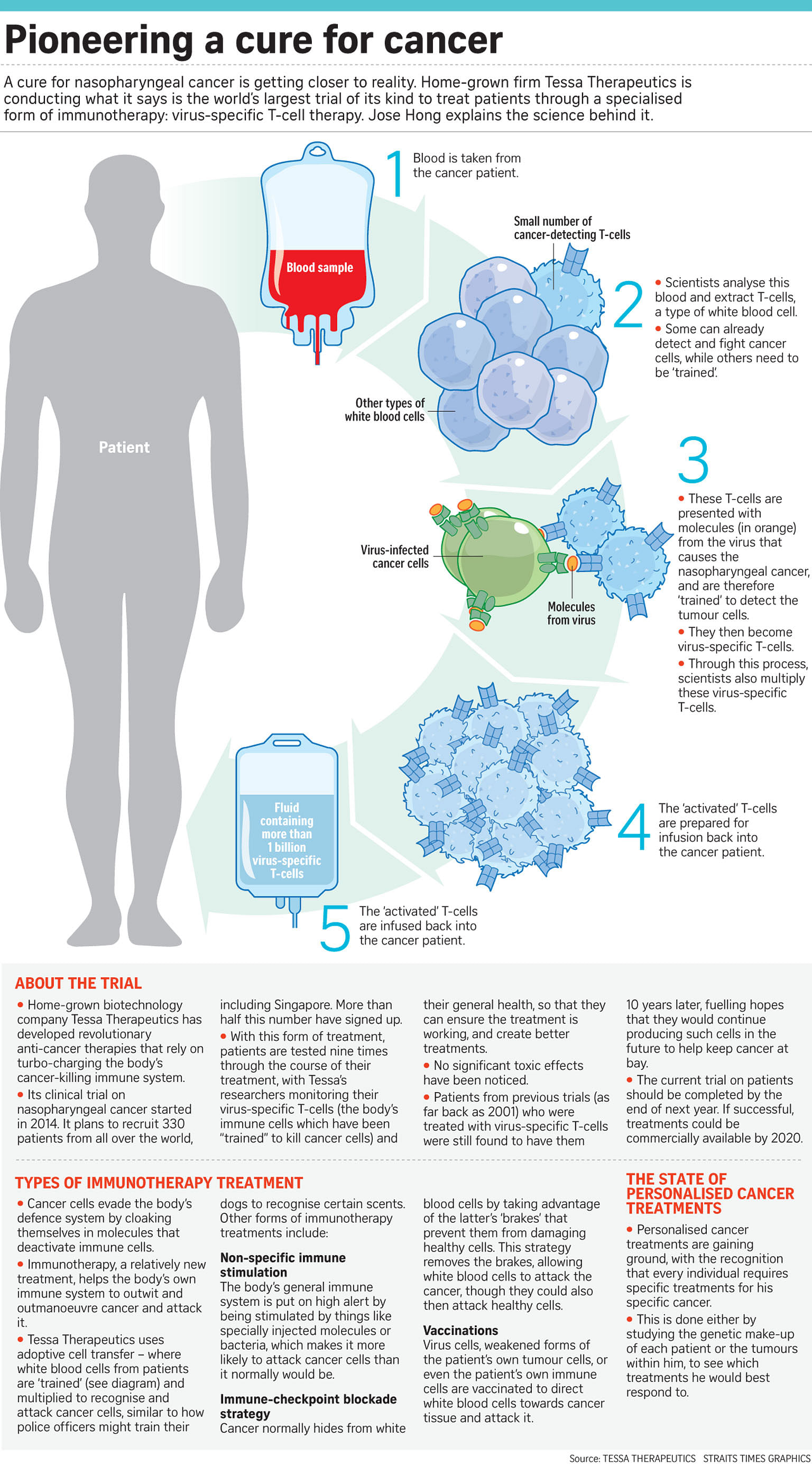 Pioneering a cure for cancer, Health News & Top Stories - The