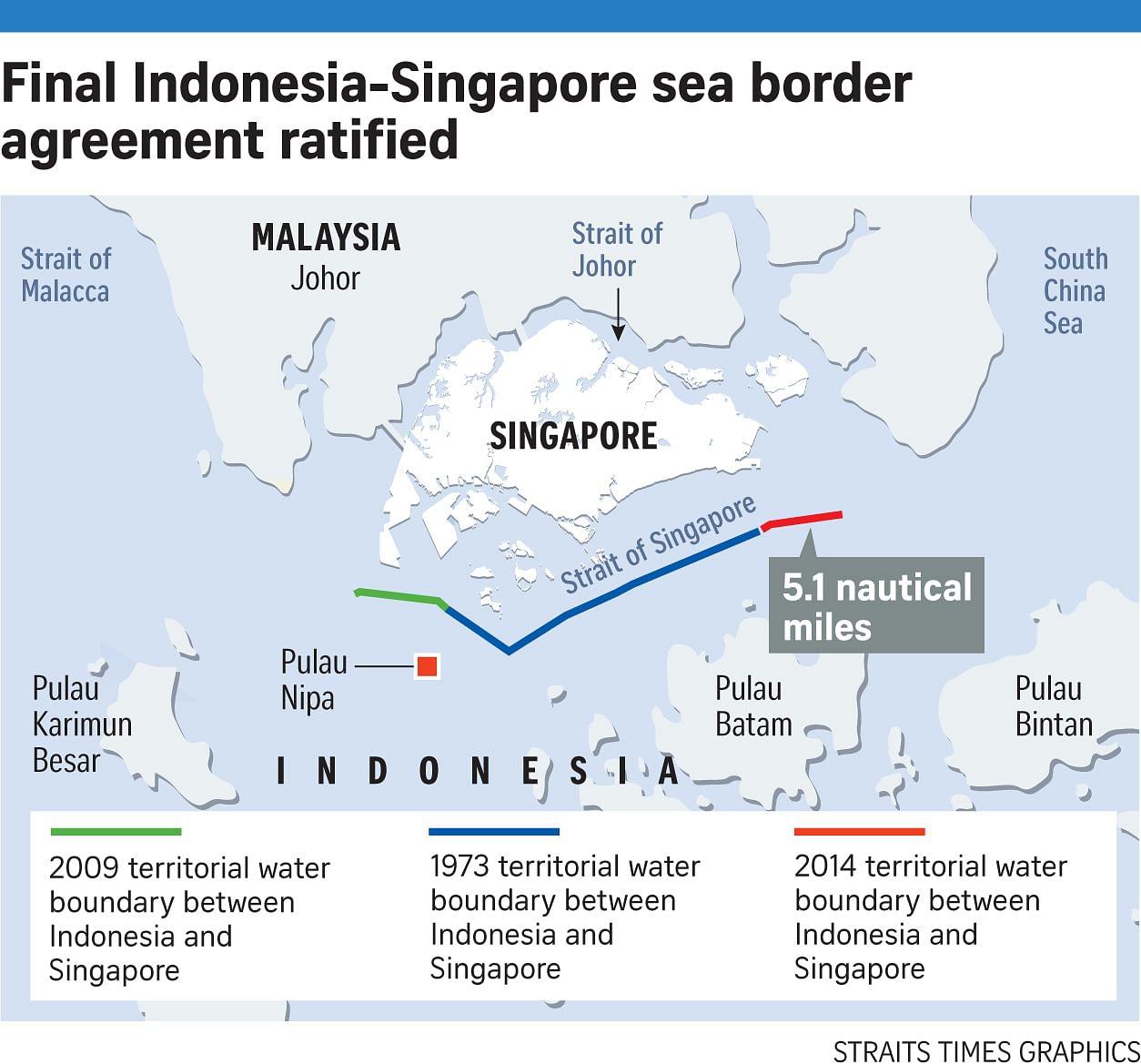 Singapore, Indonesia submit third sea border treaty to UN