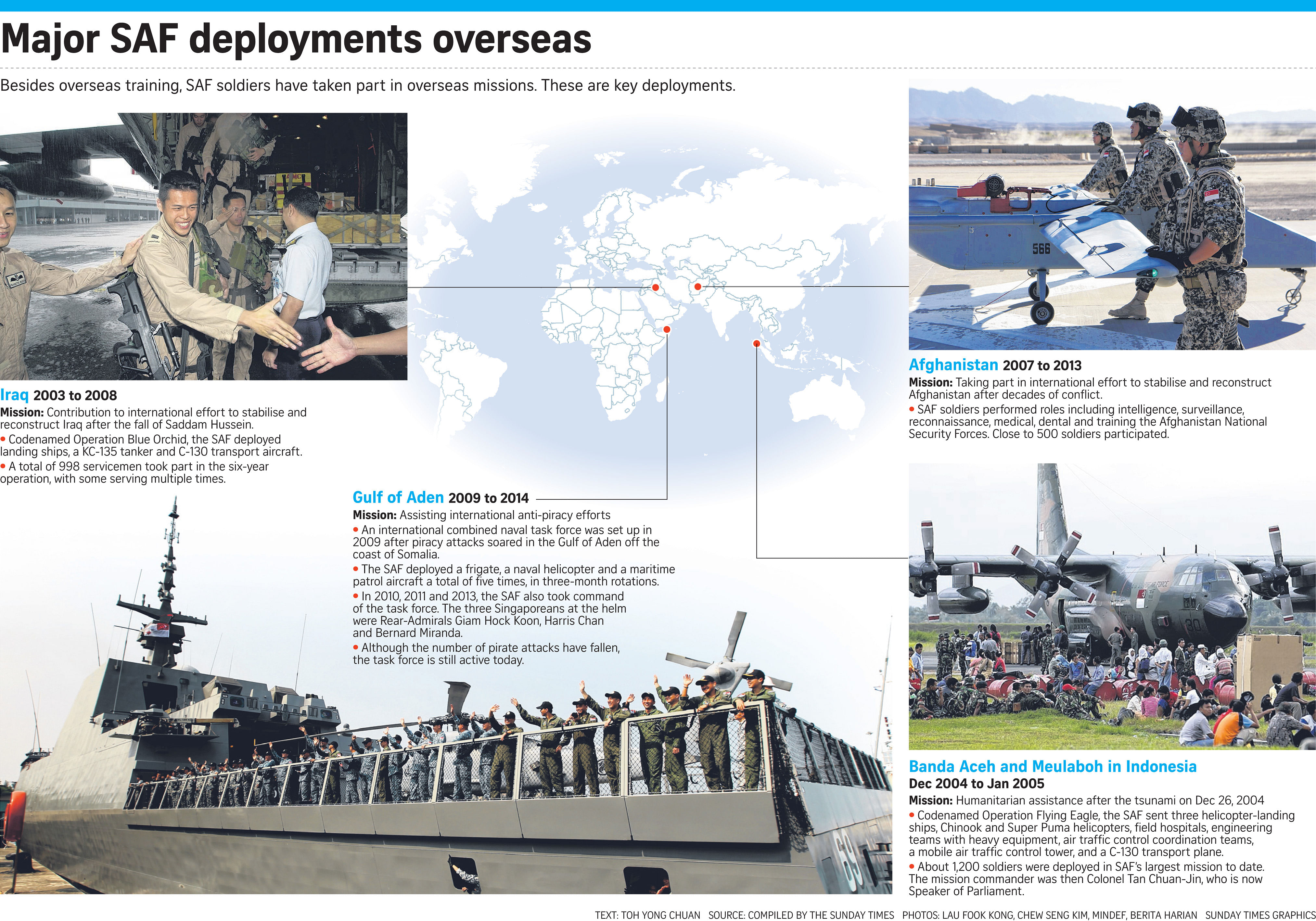 Singapore soldiers on the front line: Flying flag high amid