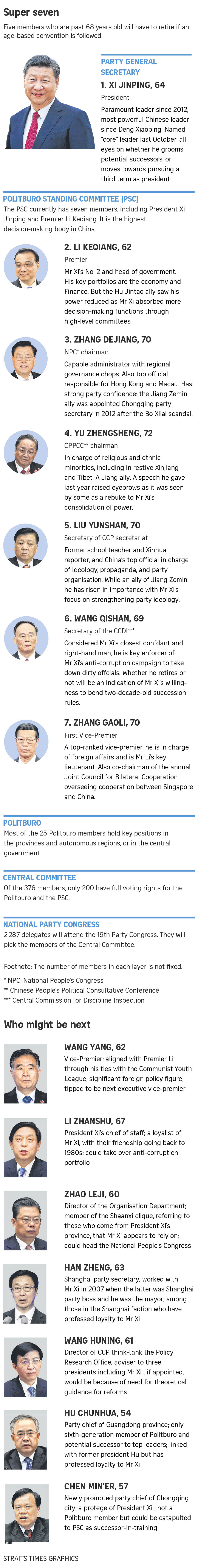 7 reasons why China's 19th Party Congress matters, East Asia News