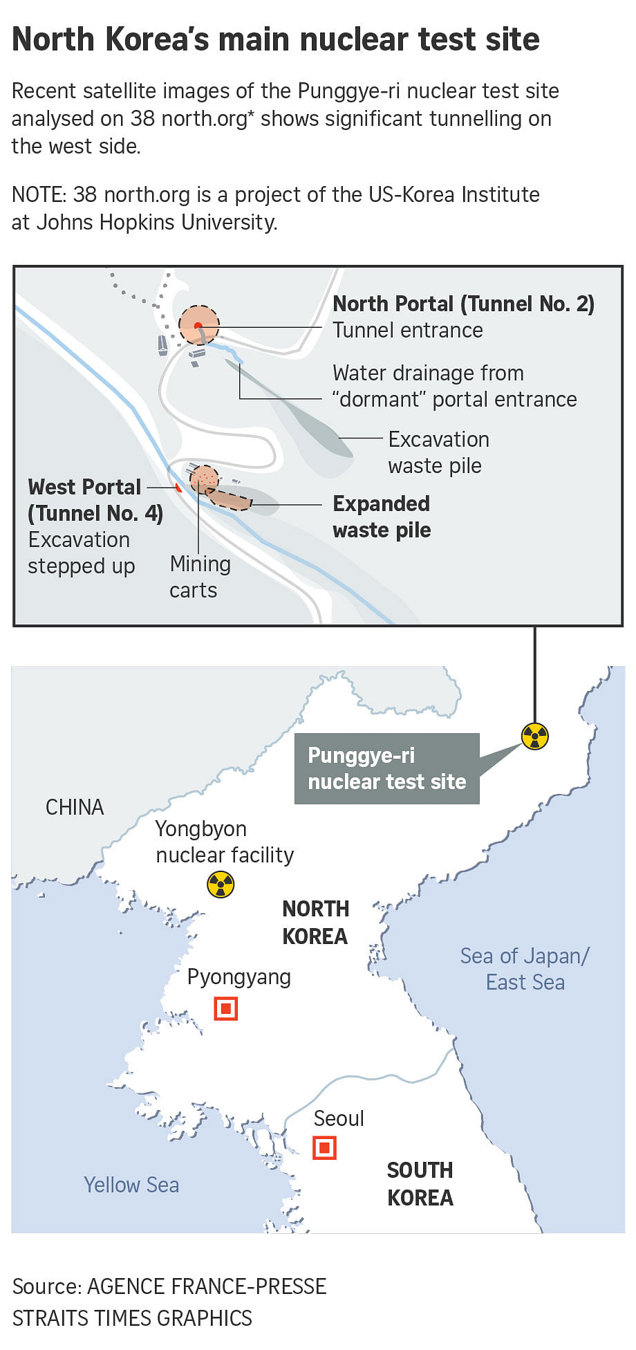Satellite imagery shows tunnelling at North Korea nuclear