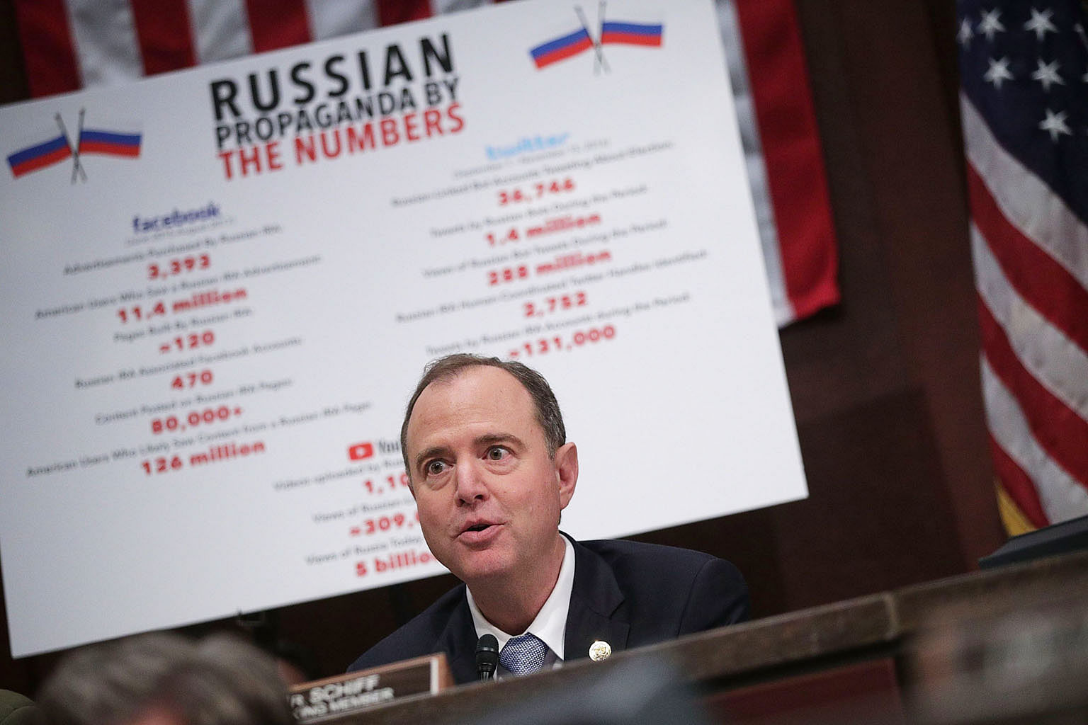 Democratic Representative Adam Schiff at a House Intelligence Committee hearing last November on Russia's use of social media to influence the US election. Alleged Russian involvement in the 2016 US presidential election was an example cited in the S