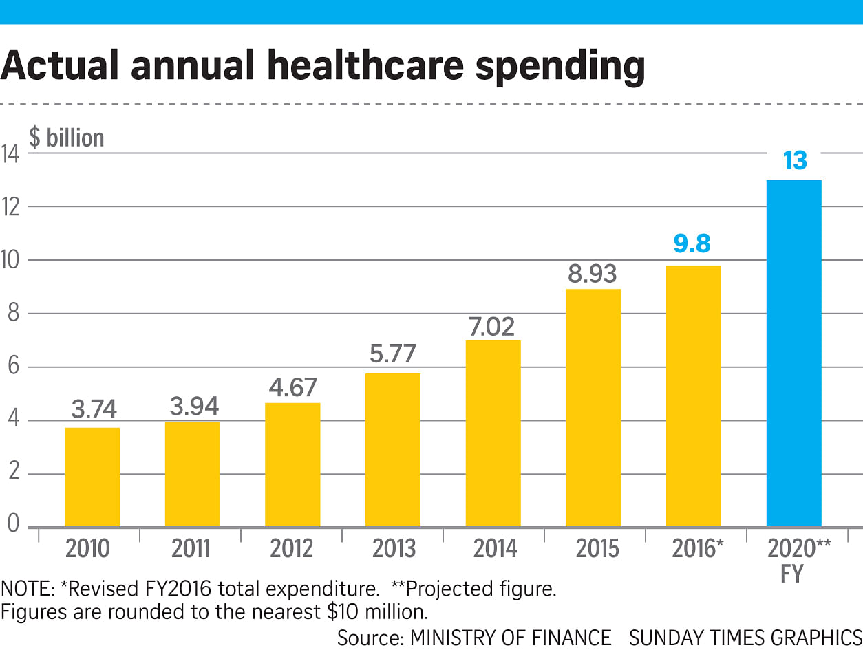 Finding a cure for rising costs in healthcare - Healthy people 2020 is a plan designed to ...