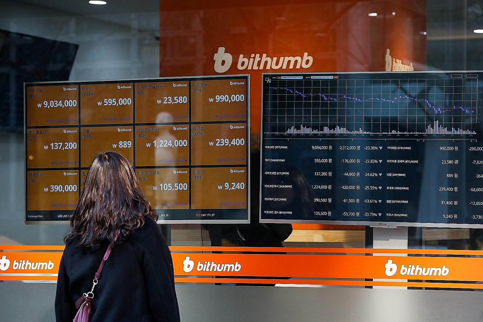 Monitors show prices of virtual currencies at the Bithumb exchange office in Seoul. Cryptocurrencies will not be actual currencies, except for drug dealers and others who cannot use normal forms of payment, says the writer.