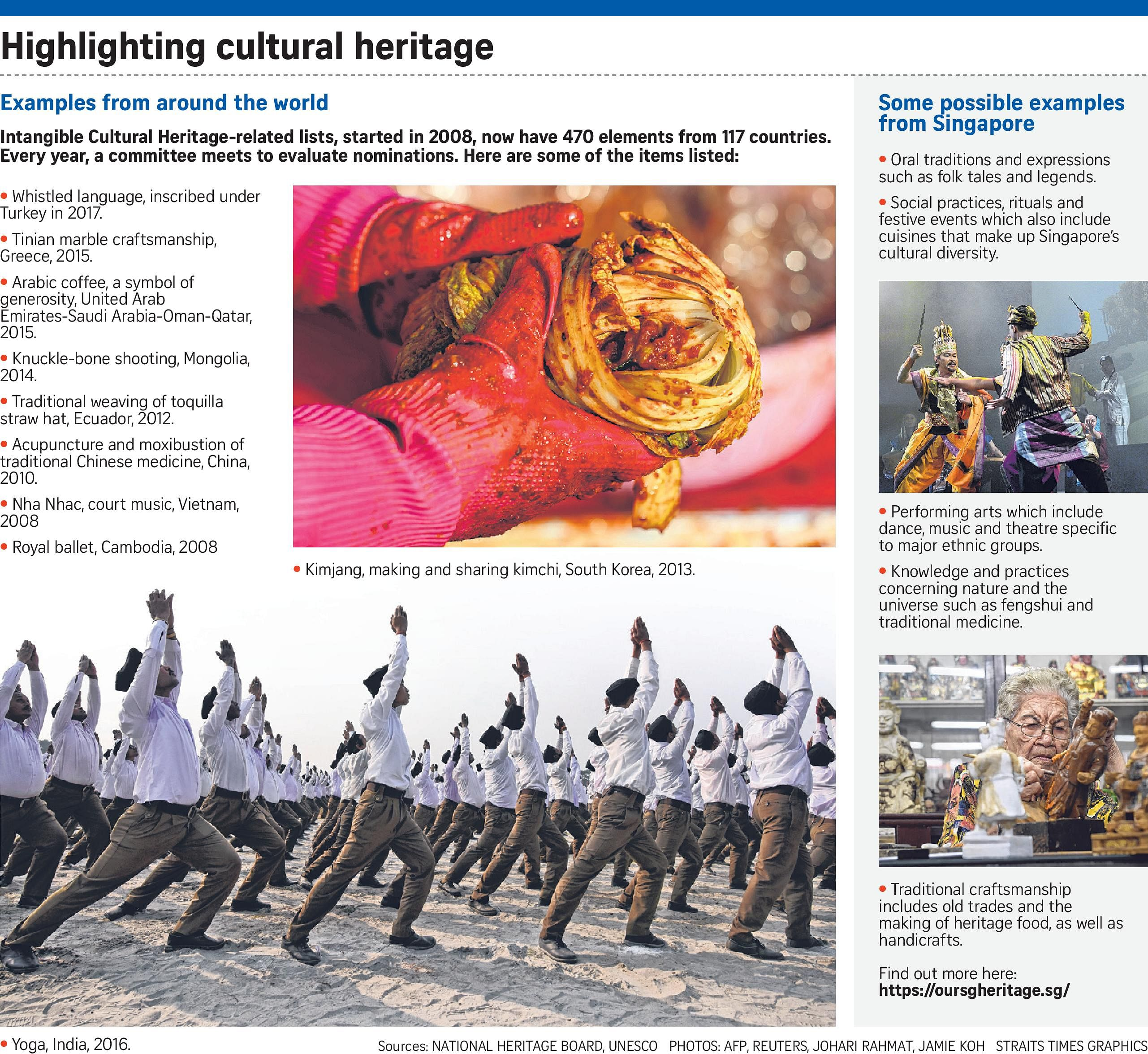 Singapore Seeks To Select Intangible Heritage Item For Unesco List