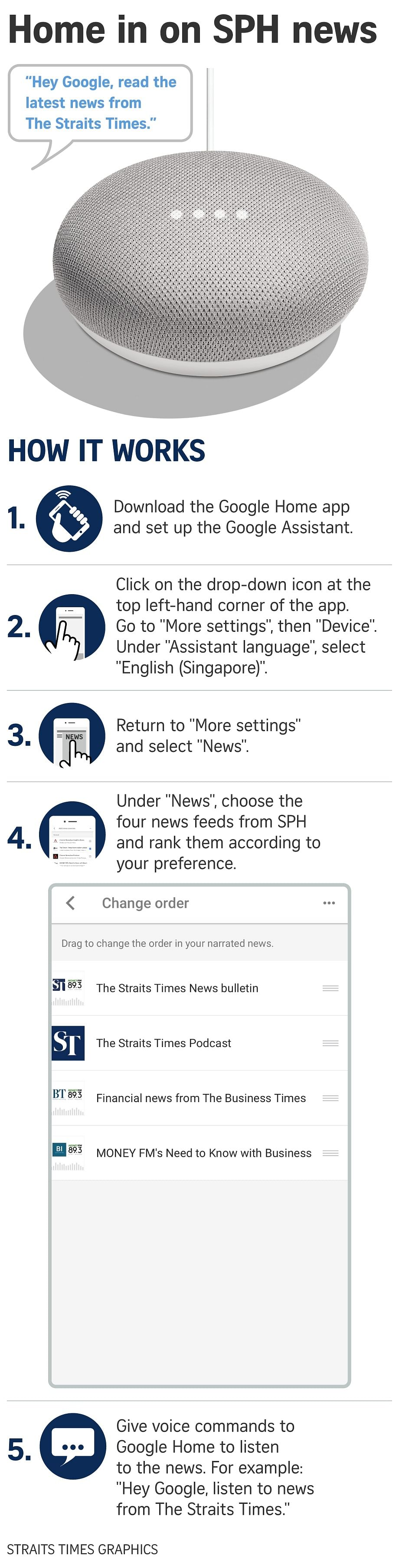 Listen to the news from The Straits Times on Google Home in