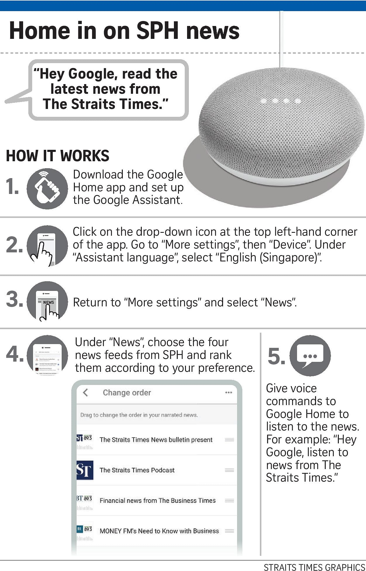 Tune in to news, podcasts from ST on Google Home, Singapore