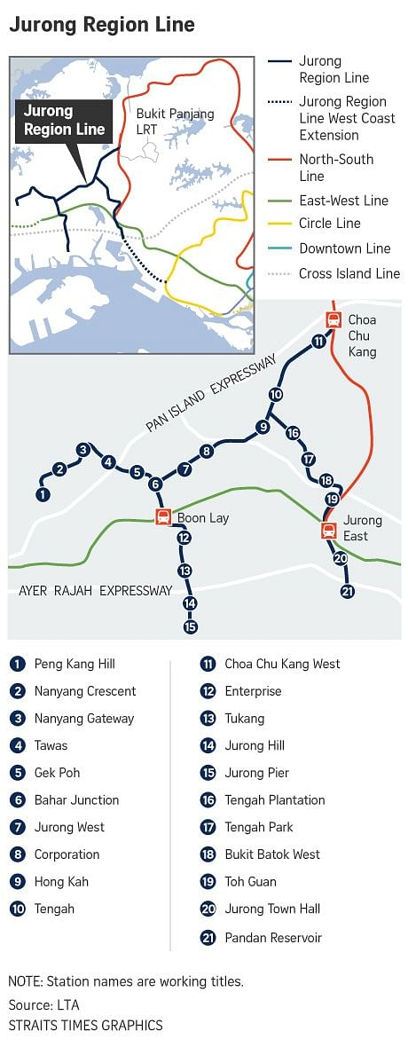 Jurong Region Line, Singapore's 7th MRT line, to open in