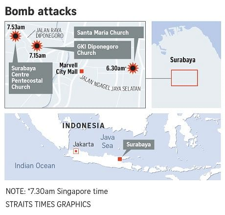 Family of six carried out bombings at three Indonesia churches