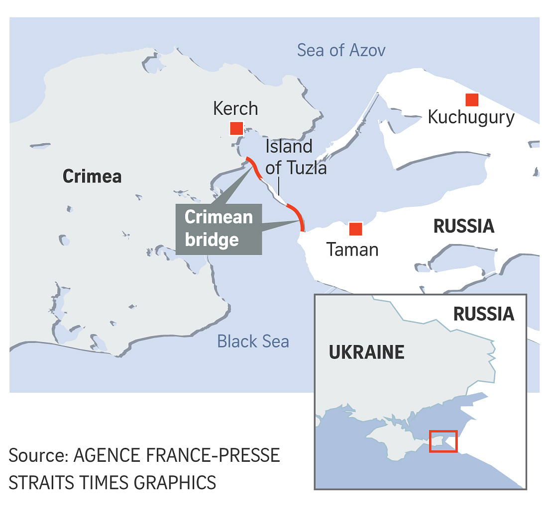 Crimea: a selection of sites