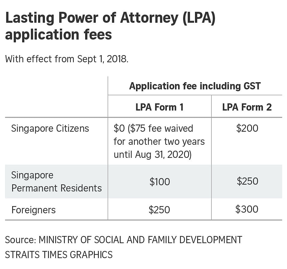 Power Of Attorney Letter from www.straitstimes.com