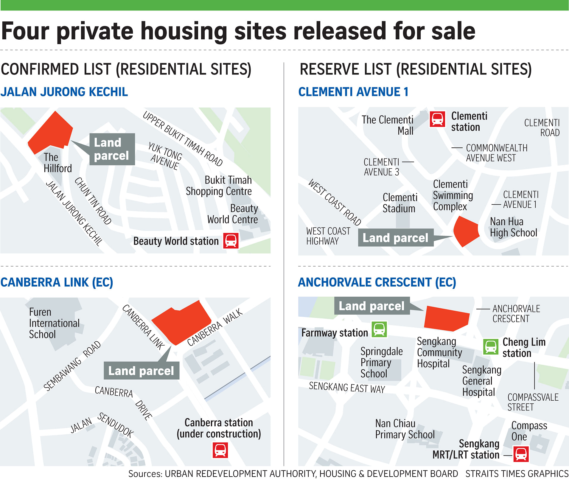Canberra Link EC site likely to see hot bidding, Property News & Top