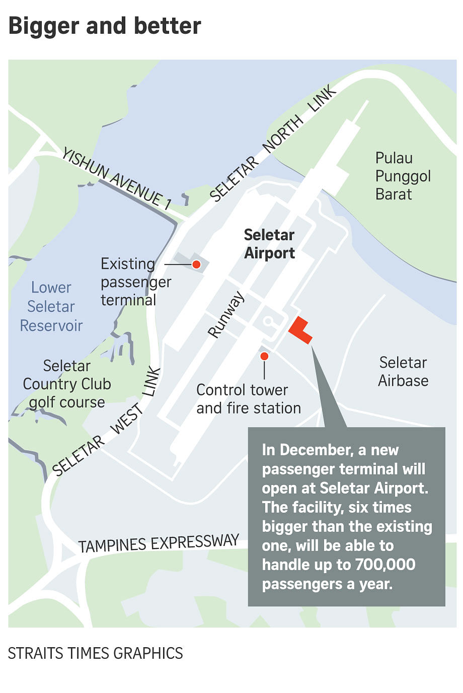 New $80 million Seletar Airport passenger terminal to open ...