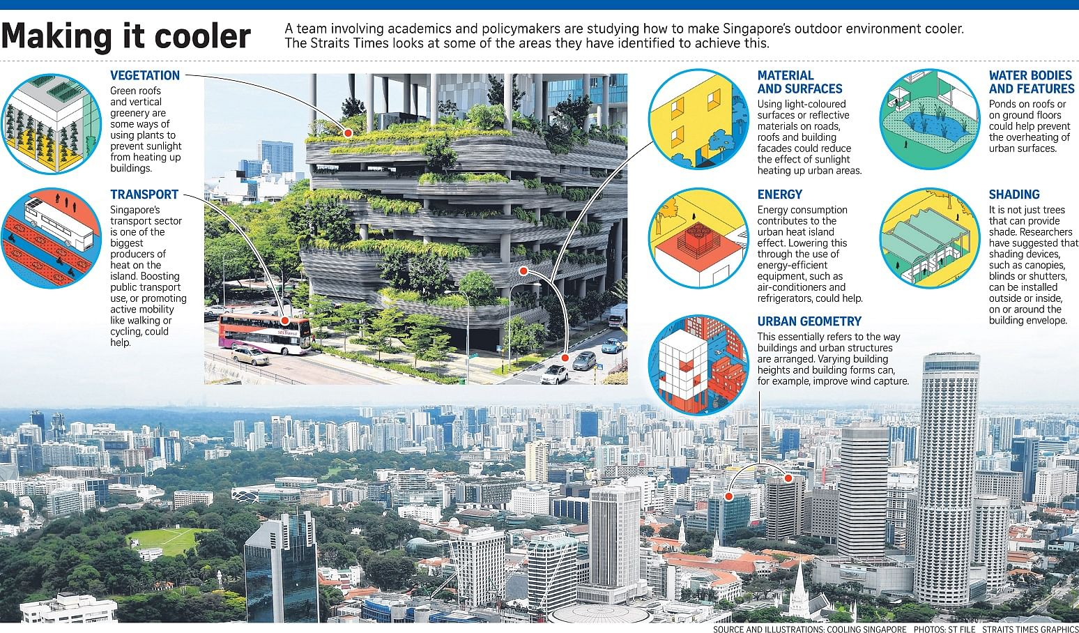 Cooling Singapore project comes up with 86 ways to help