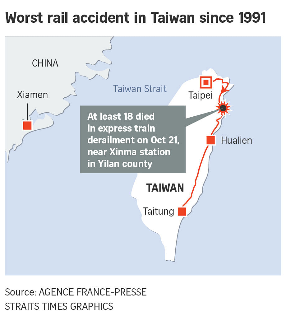 At least 18 dead after train derails in Taiwan's worst rail disaster