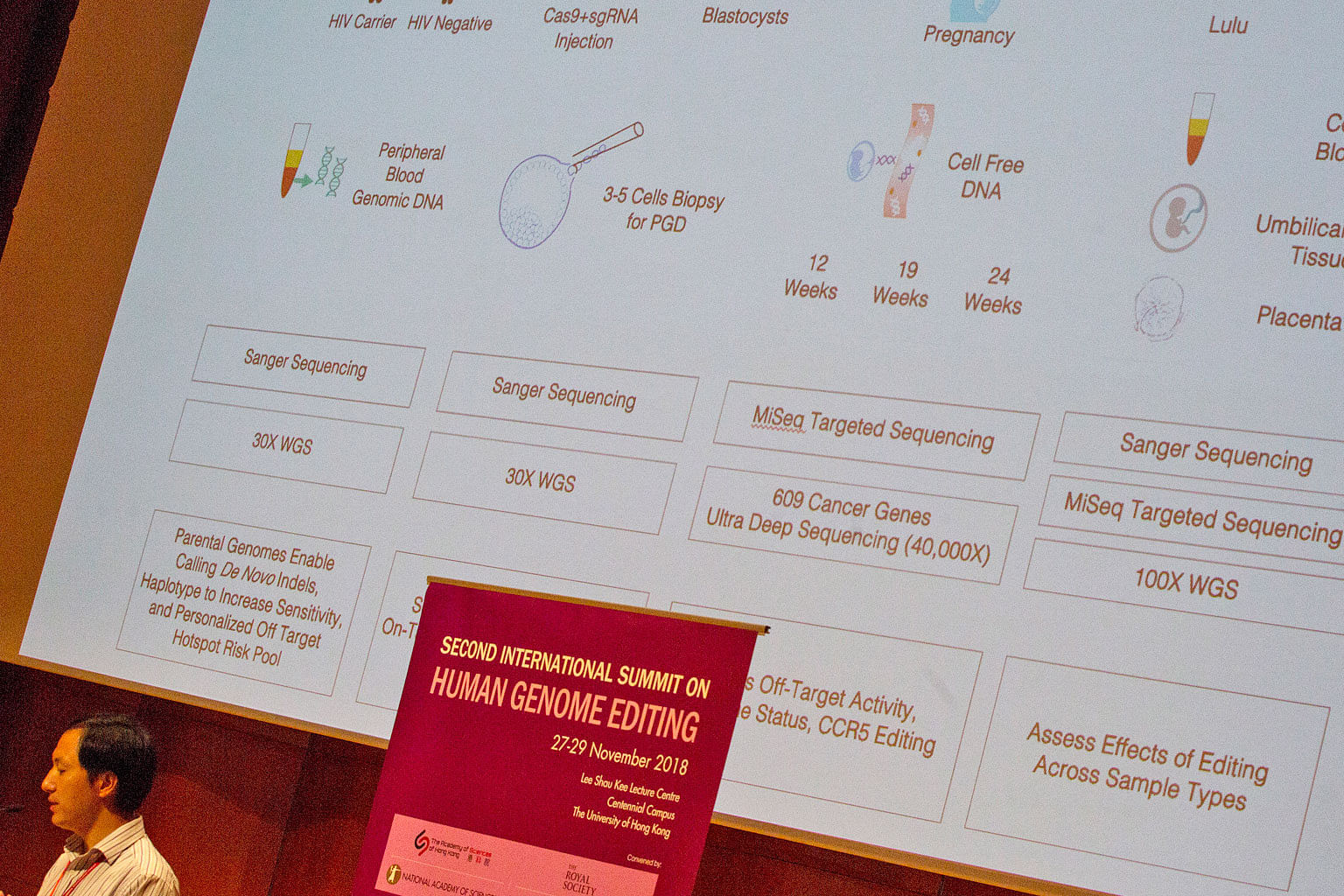 Chinese scientist He Jiankui presenting a slide of his work at the Second International Summit on Human Genome Editing in Hong Kong yesterday. Professor He, who claims to have created the world's first genetically edited twin babies, has defended his