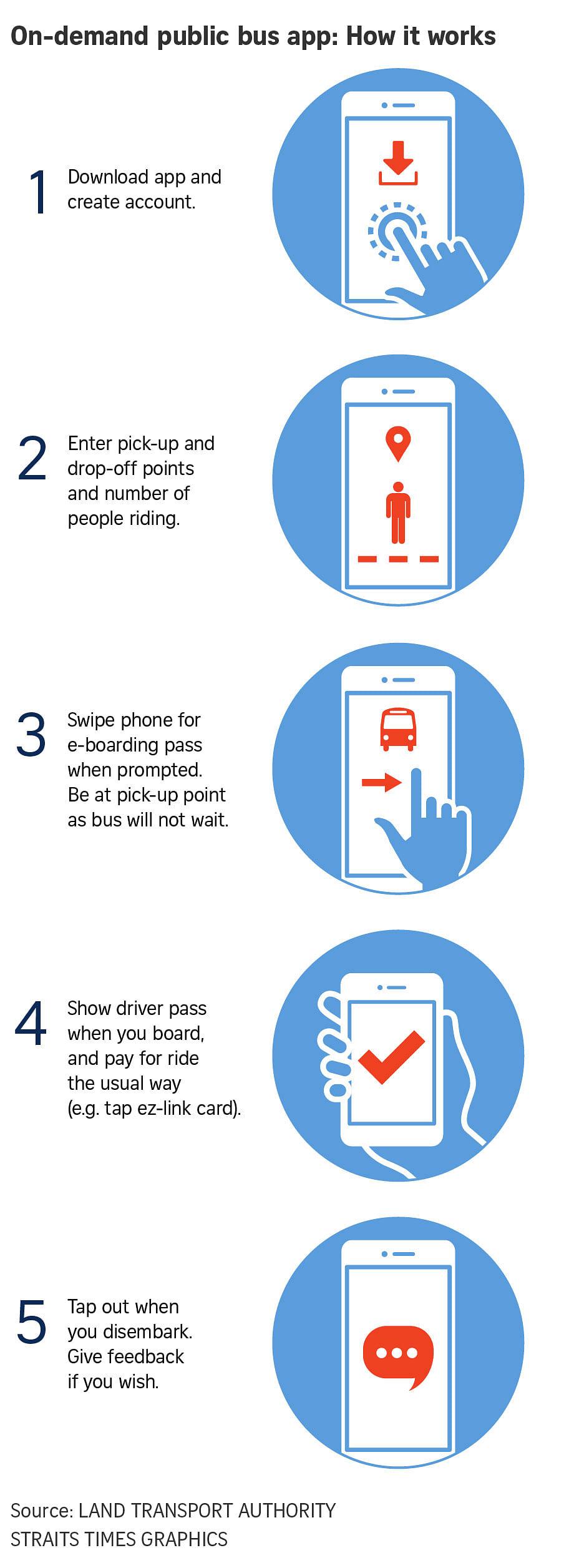 181203_on-demand-buses-app_online.jpg