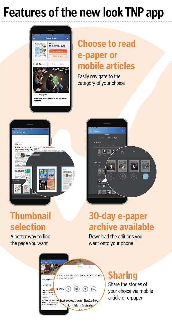 New look and improved reader experience for The New Paper app