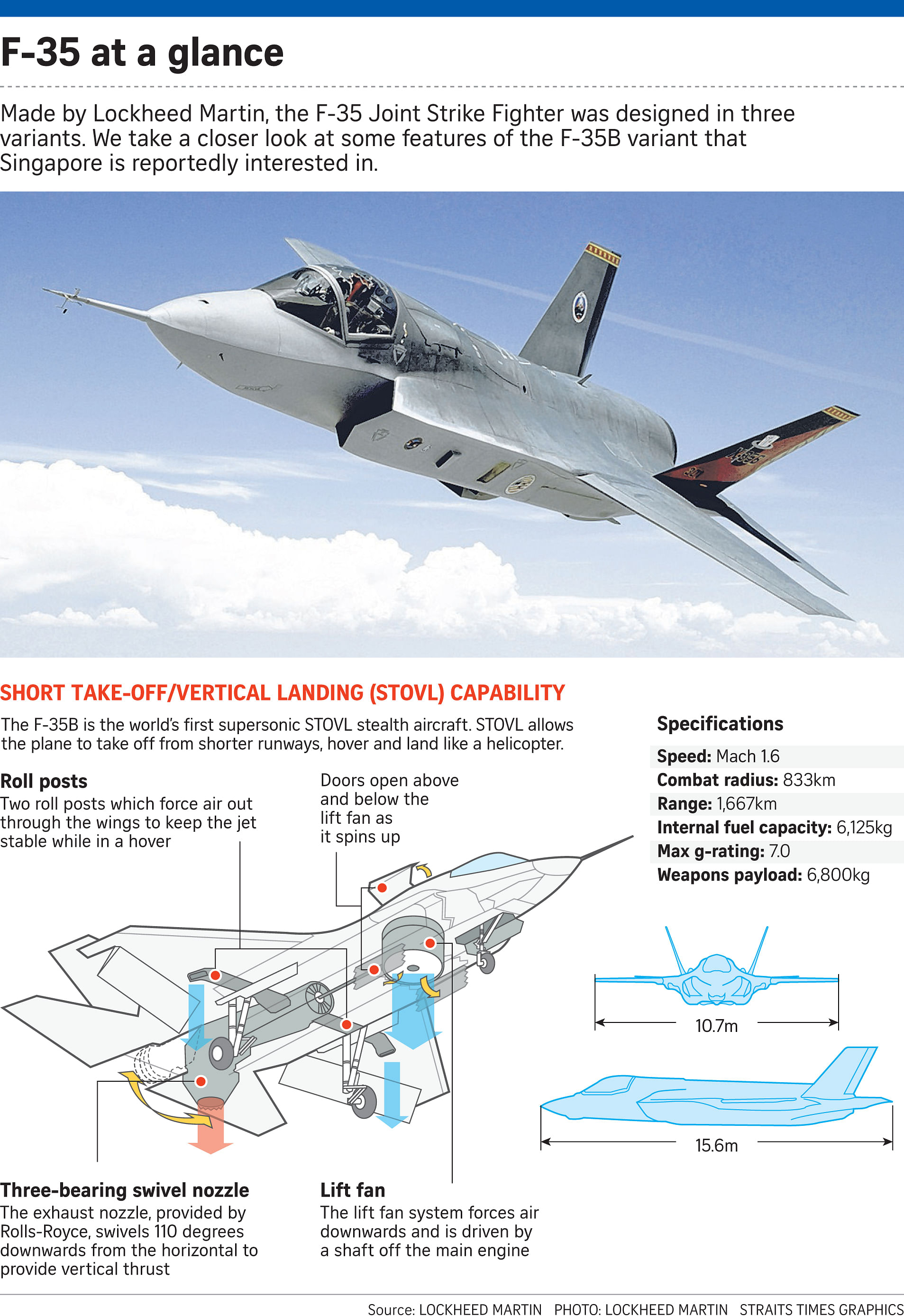 Mindef Replacing F 16 Jets Starting With A Few F 35s A Prudent Move Say Analysts Singapore News Top Stories The Straits Times