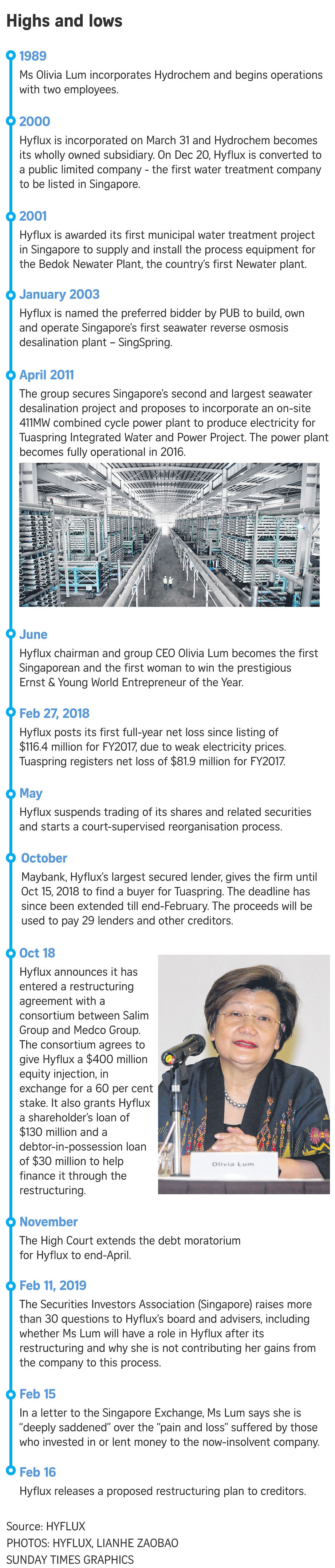 Hyflux reorganisation plan will see heavy losses for small