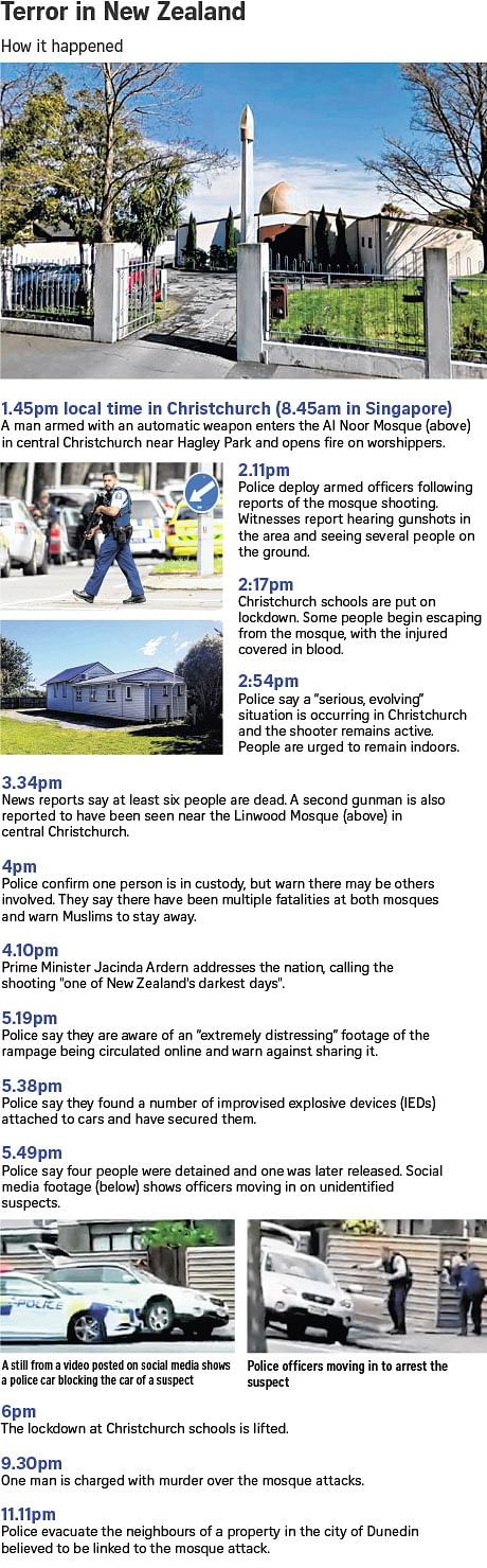Among Christchurch mosque shooting victims: Parents