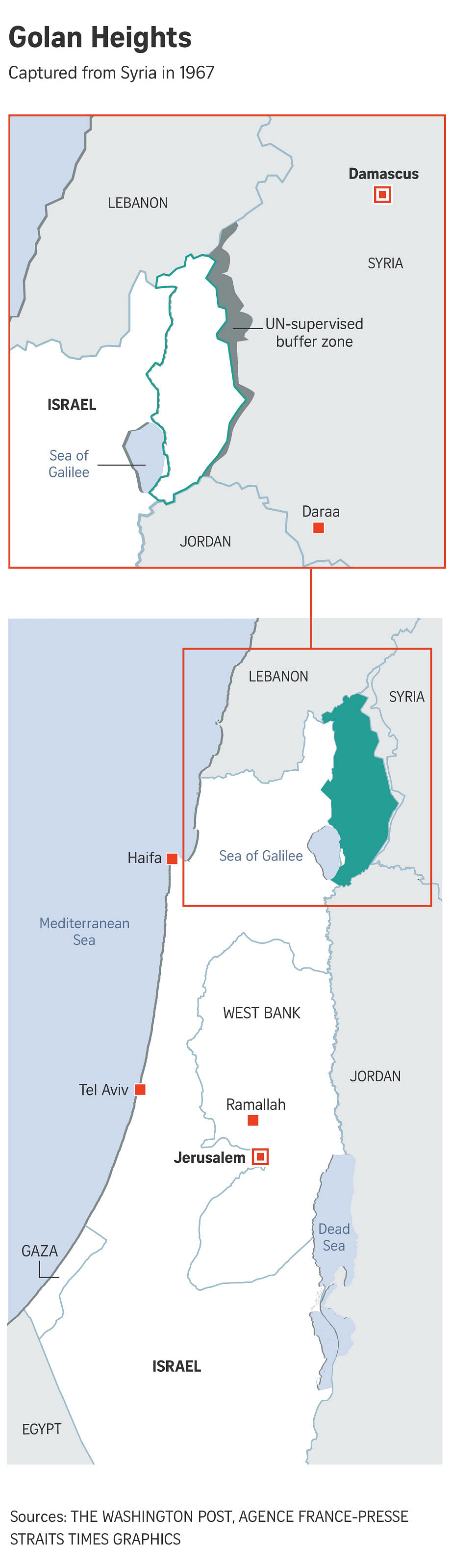 Golan Heights, an Israel-Syria flashpoint, Middle East News