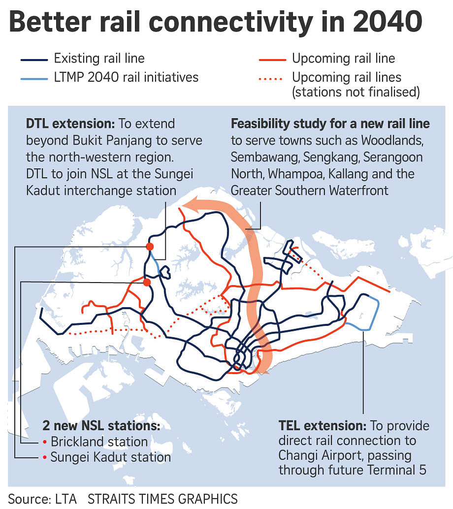 Two new MRT stations for North-South Line by mid-2030s