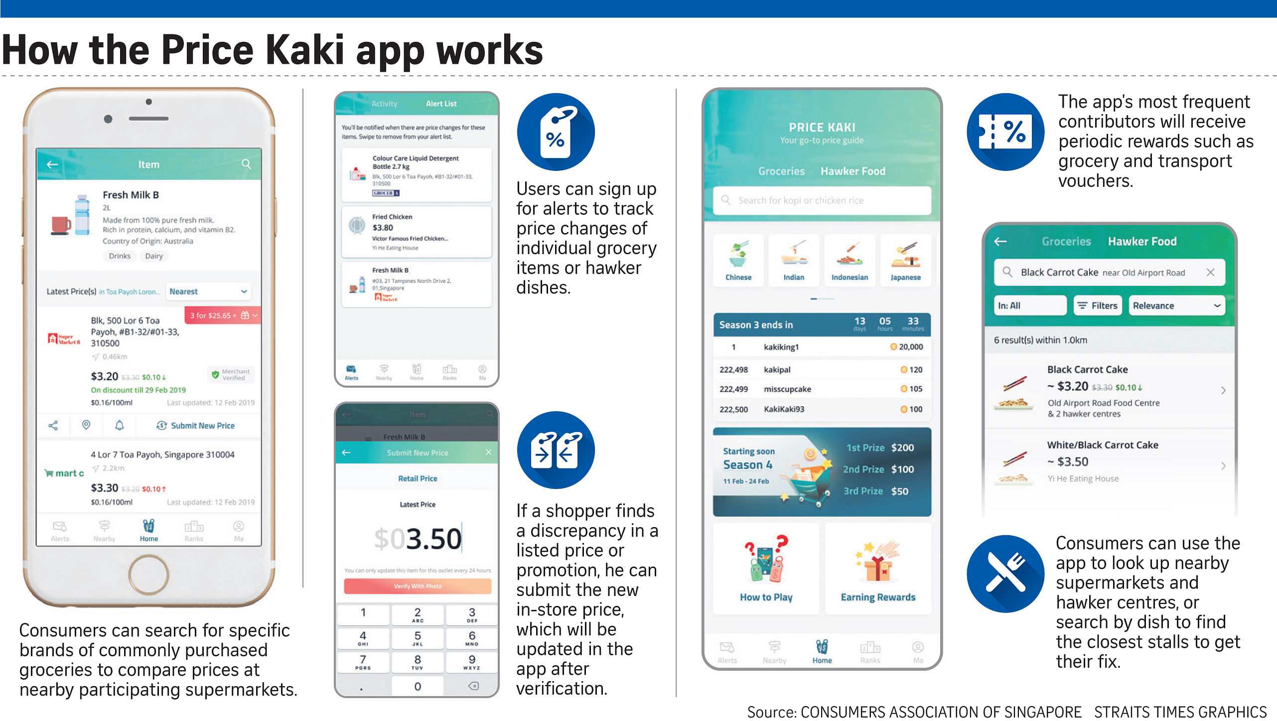 New app to help consumers compare prices, Singapore News