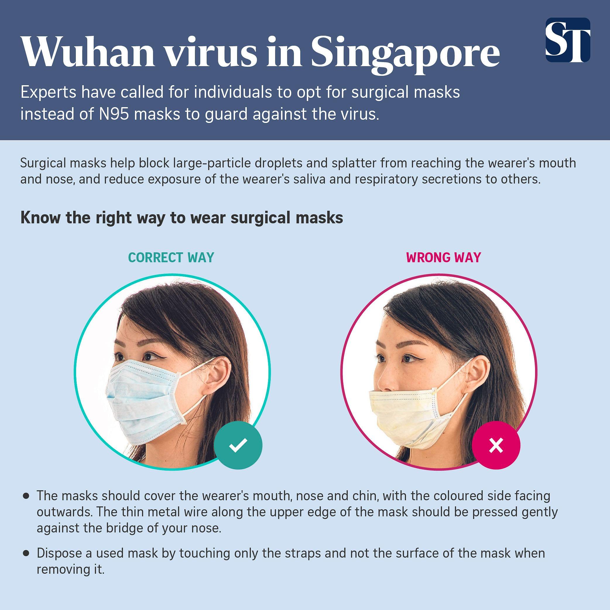 In Singapore Virus Wuhan In Wuhan Virus