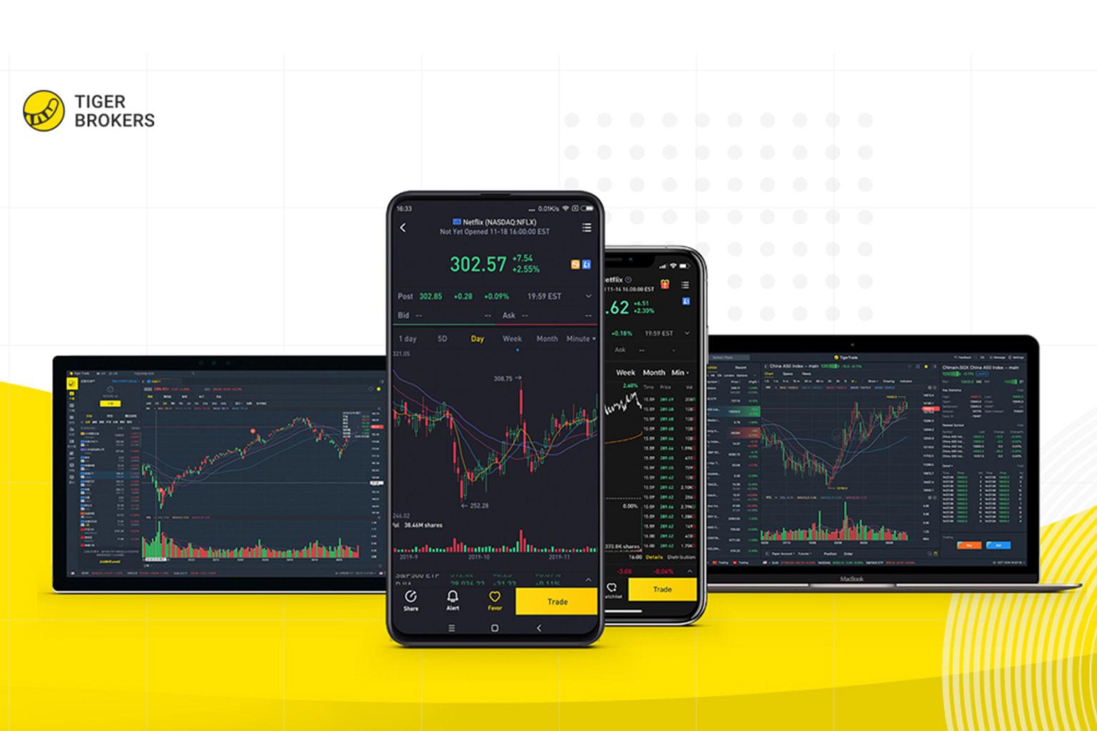 Tiger Brokers Perusahaan di Singapura