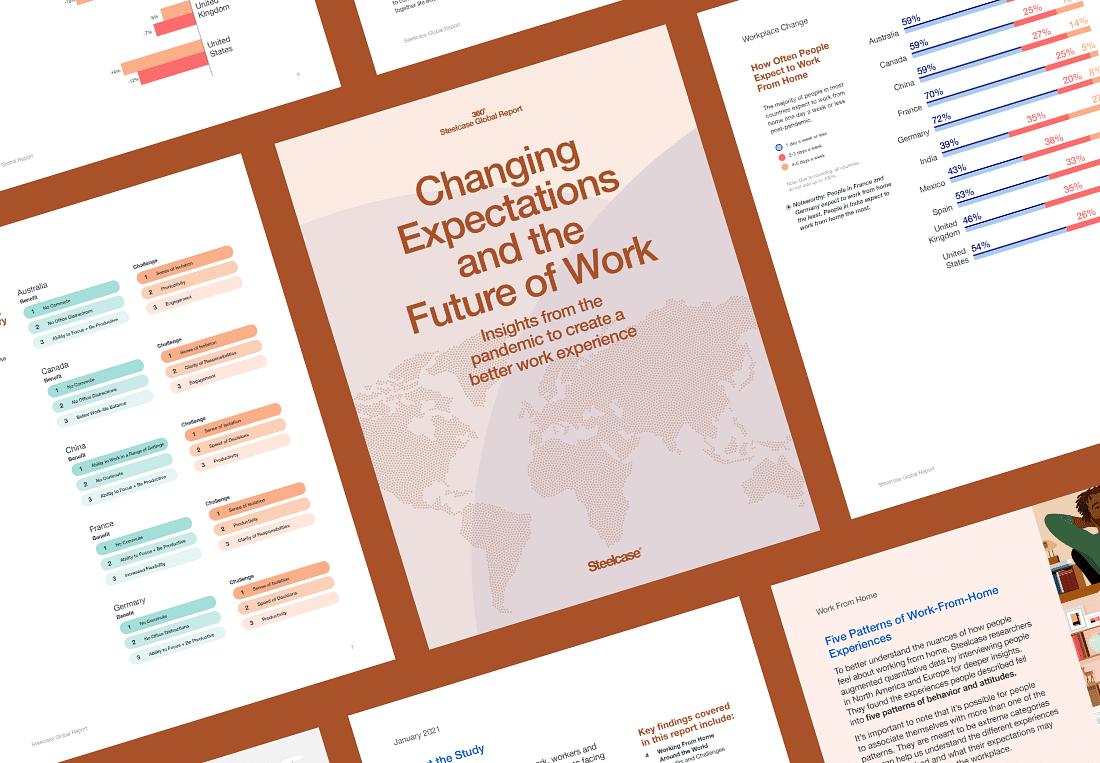 steelcase, laporan global steelcase, harapan yang berubah dan masa depan pekerjaan