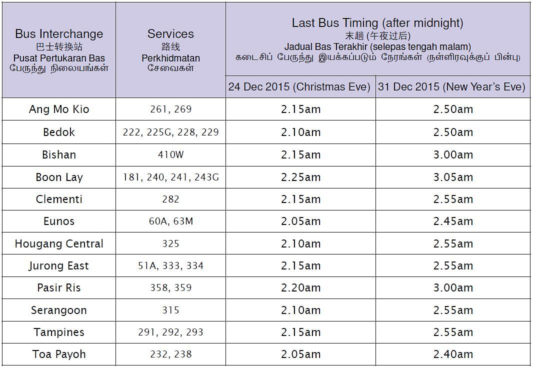 SMRT, SBS extend bus and train service hours on New Year's