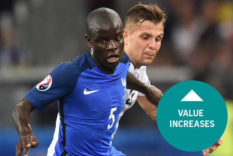 N'Golo Kante (France and Leicester City)
