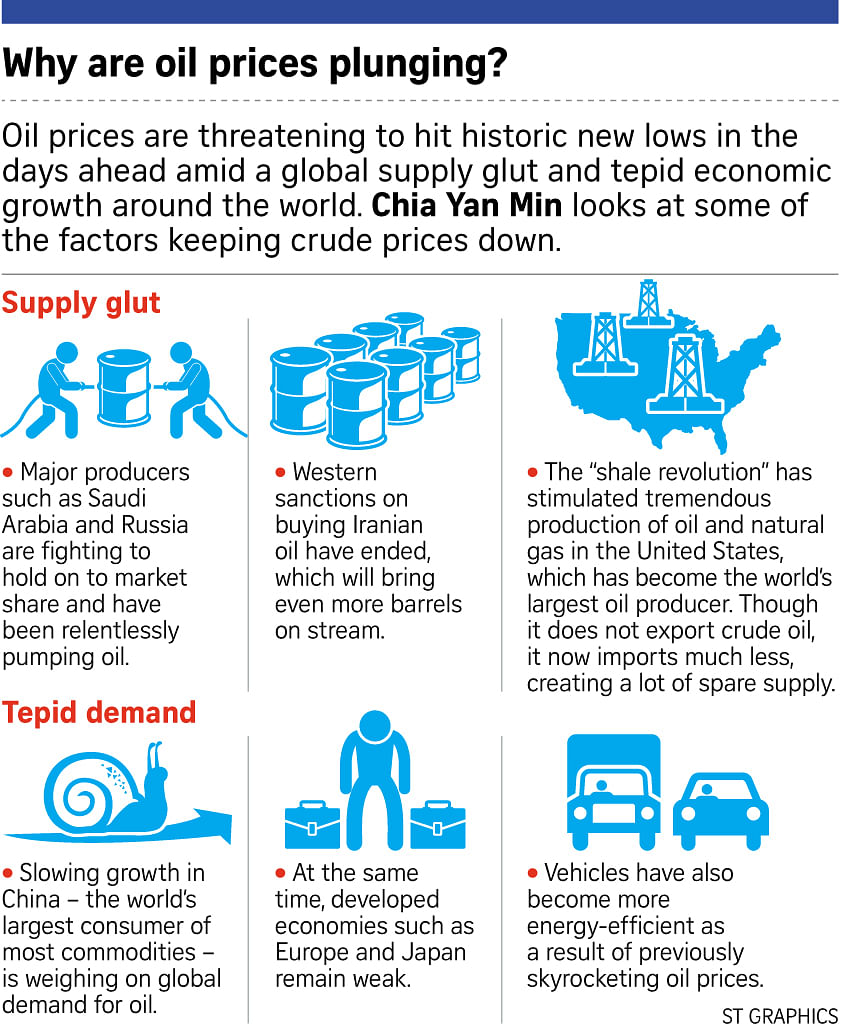 Oil prices likely to remain depressed, say analysts
