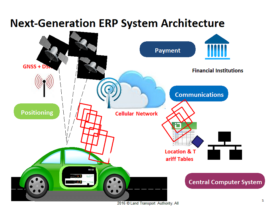 erp system for a transport company Epromis solutions is a leading global enterprise erp, hcm, crm and other business management software solution provider to multiple verticals & industries by continuing to browse this site you are agreeing to our use of cookies.