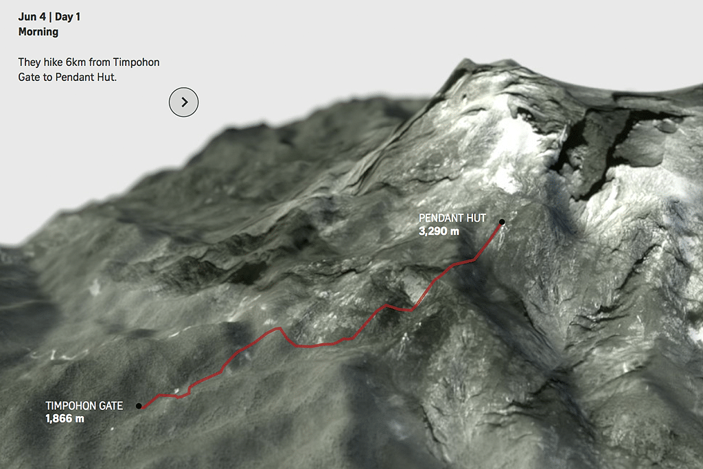 One month after the Mount Kinabalu quake