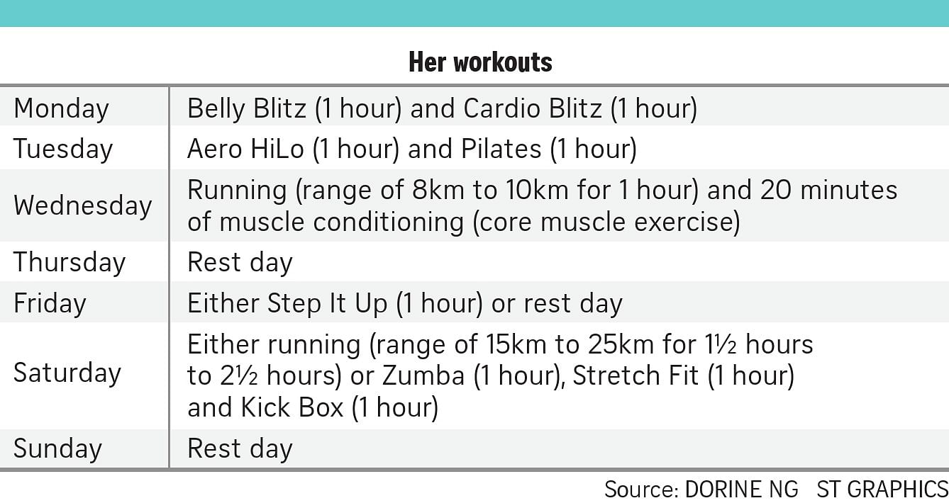 Fitting her workouts into a busy schedule, Health News & Top ...