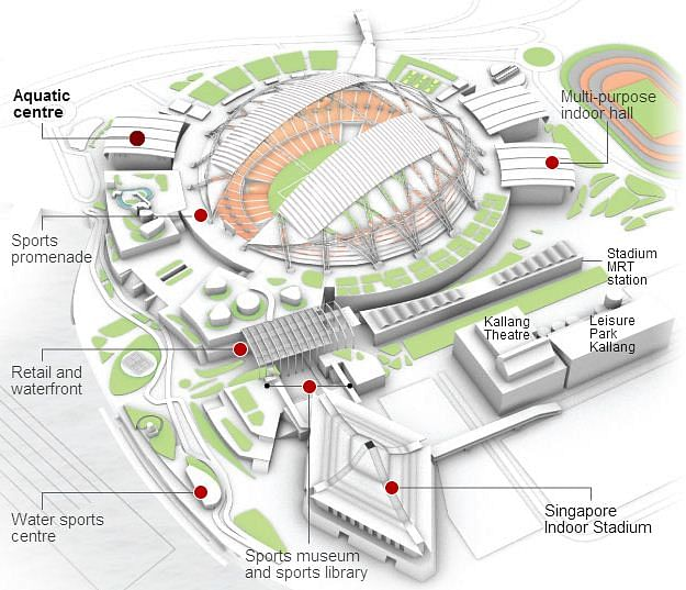 Singapore sports hub in interactive graphics