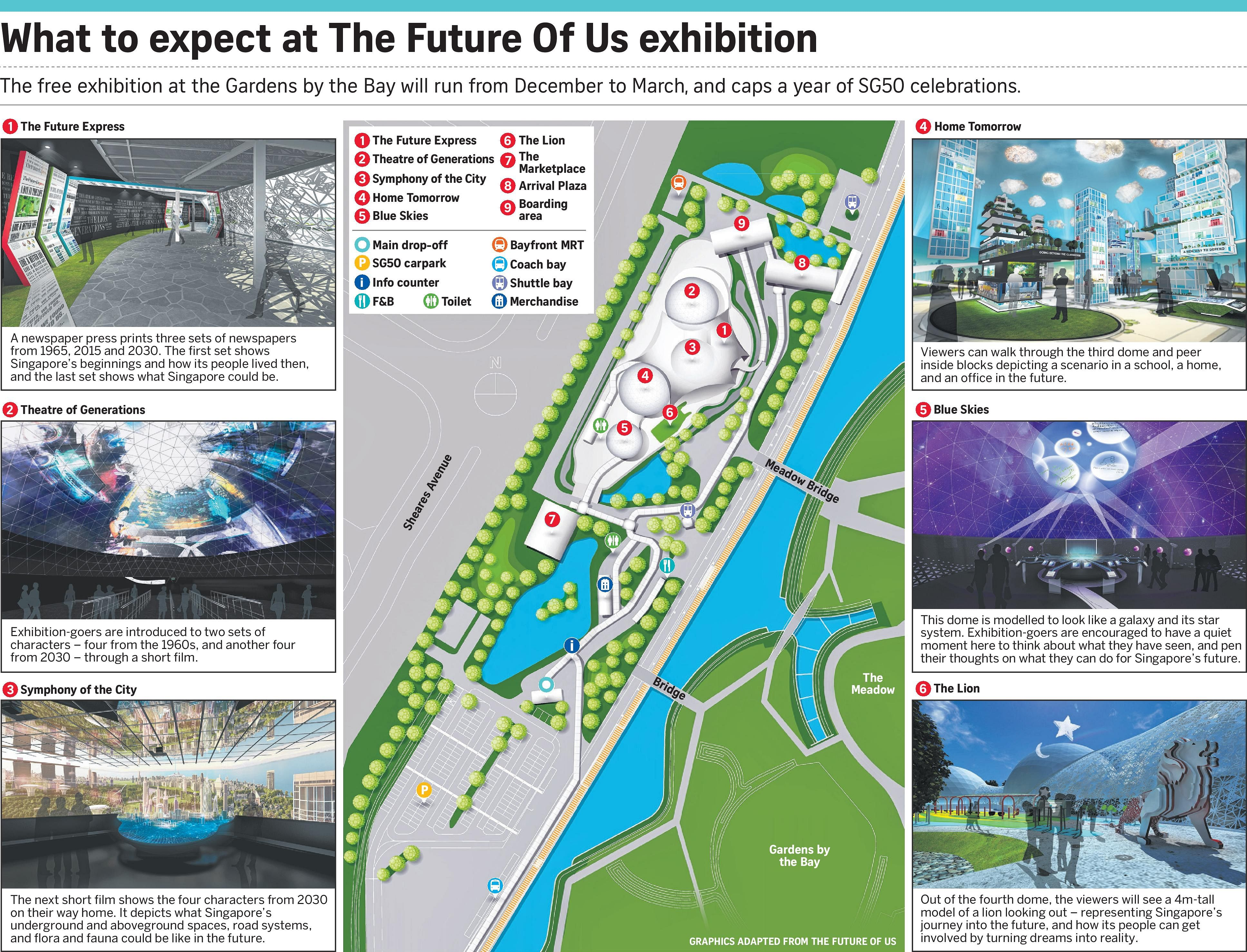 What to expect at the Future of Us Exhibition